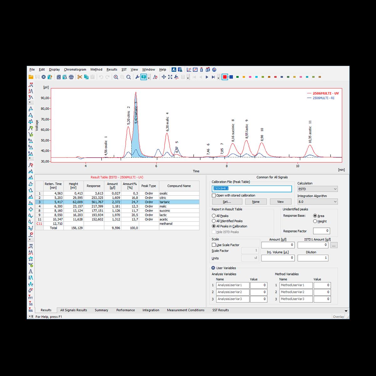 Chromatography software